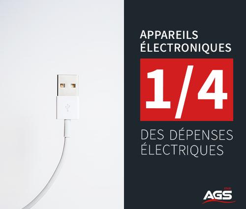 dépenses électriques